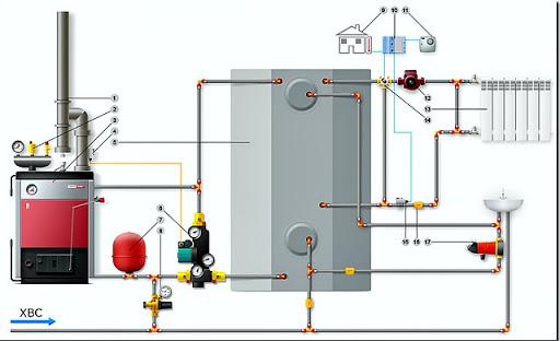 схема опалення з баком